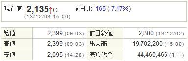 2489アドウェイ20131203-1