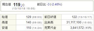 6993アジアグロースキャピタル20131018-1