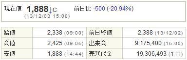3843フリービット20131203-1