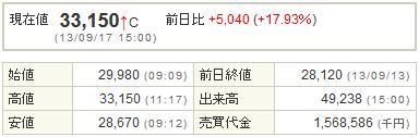 7836アビックス20130917