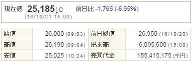 7974任天堂20171021-1