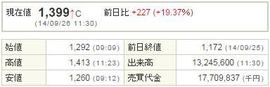 7844マーベラスAQL20140926-1前場