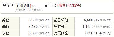 6871日本マイクロニクス20140630-1
