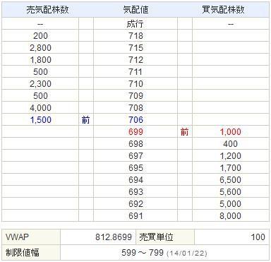 6941山一電機20140121-2