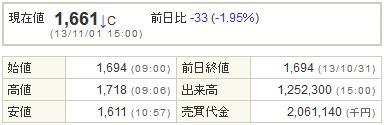8508Jトラスト20131101-1