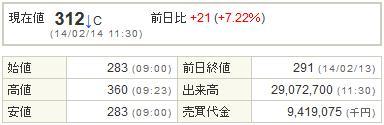 4714リソー教育20140214-1前場