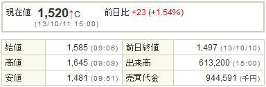 6769ザインエレクトロニクス20131011-1