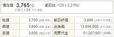 7181かんぽ生命20151106-1前場