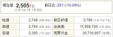 2489アドウェイ20131216-1