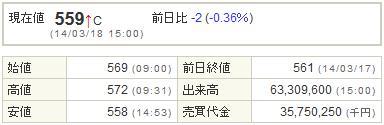 8306三菱UFJ20140318-1