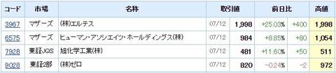 S高ネタ20190712