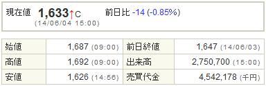 9684スクウェア・エニックス20140604-1