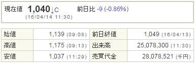 6736サン電子20160414-1前場