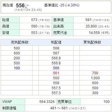 6941山一電機20140124-1