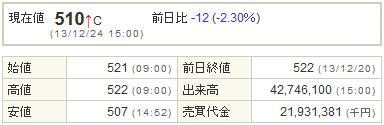 9501東京電力20131224-1