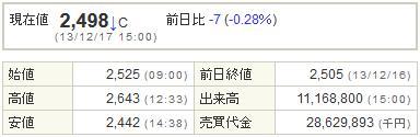 2489アドウェイ20131217-1