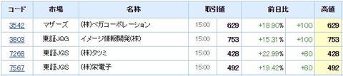 S高ネタ20190724