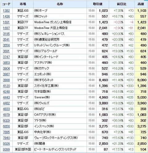 S高ネタ20200416