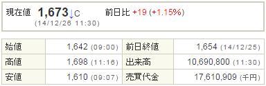 7844マーベラスAQL20141226-1前場