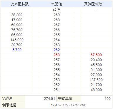 6993アジアグロースキャピタル20140117-2