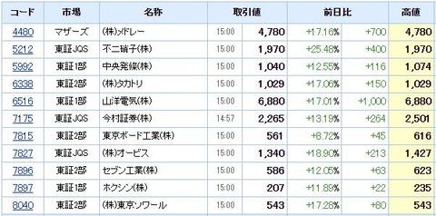 S高ネタ20210427