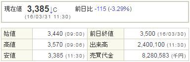 9936王将フードサービス20160331-1前場