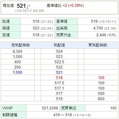 9501東京電力20131011
