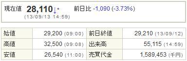 7836アビックス20130913