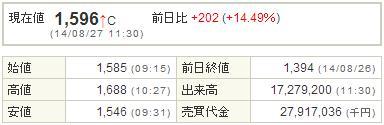 6143ソディック20140827-1前場