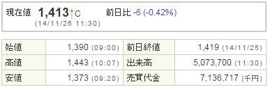 7844マーベラスAQL20141126-1前場