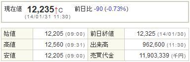 7974任天堂20140131-1前場