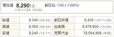 9984ソフトバンク20131129-1