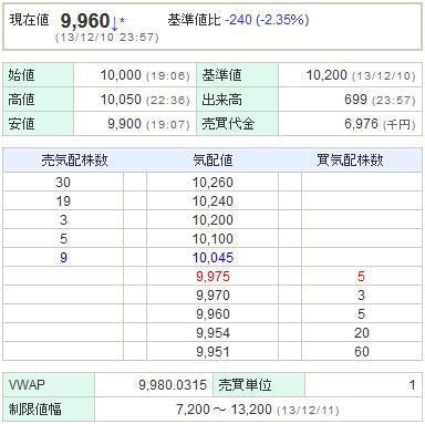 9424日本通信20131210