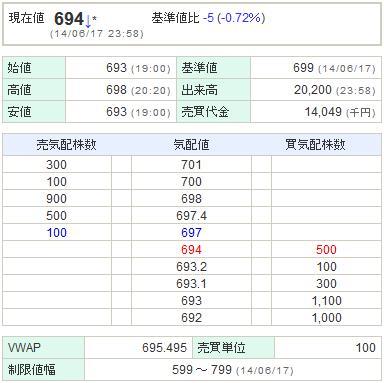 9424日本通信20140617-1