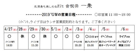 2019'GW