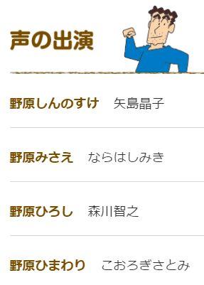 クレヨンしんちゃん
