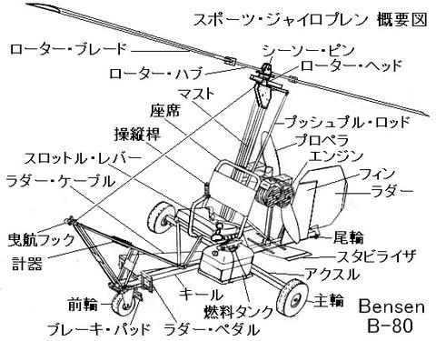 DiagramB80