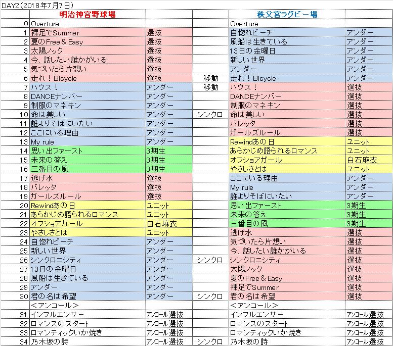 46 セトリ 乃木坂 バスラ