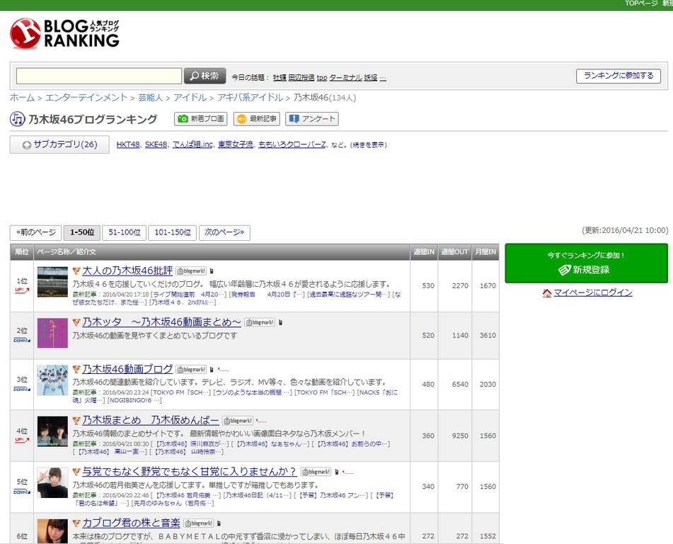 大人の乃木坂46批評  御礼 祝『人気ブログランキング』1位獲得