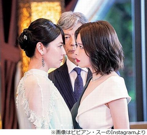 【女優】長澤まさみ、初共演のビビアン・スーを「ベロベロなめたかった」「ほんと、かわいくてねぇ。」  [muffin★]