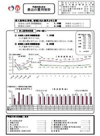 2013年4月の愛知県の新規求人倍率