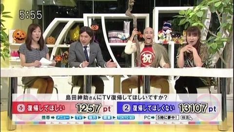島田紳助さんの復帰に賛成か反対かのアンケート画像