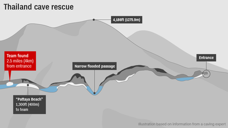 20180704_Thailand_cave_rescue_tunnel_explainerNEW_780