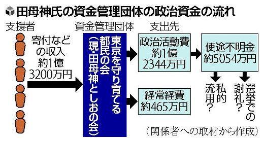 SnapCrab_16-3-8_0-4-13_No-00
