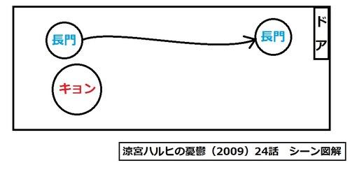 ハルヒ説明1