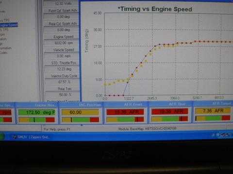 2006FXDBエンジンオイル交換10