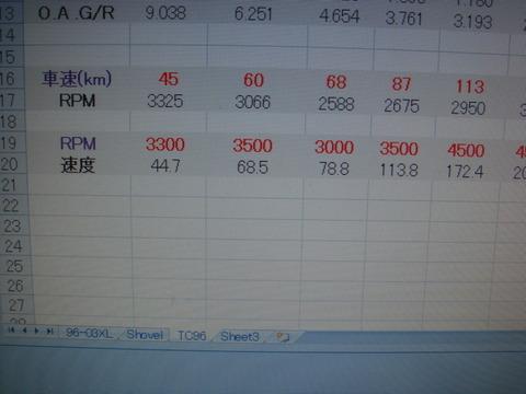 車速・Eg回転数計算表