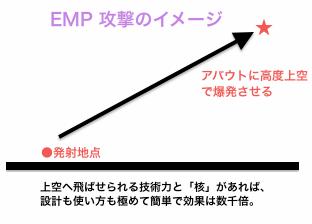 emp-02