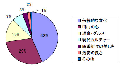 yd_japan