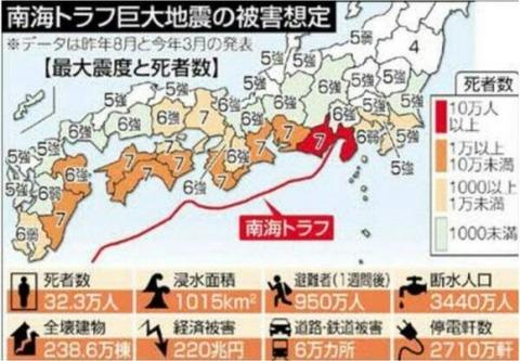 地震の5月17日が南海トラフの始まりと言いたかったのか-3